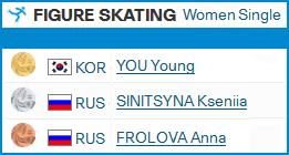 Figure Skating  - Страница 2 426