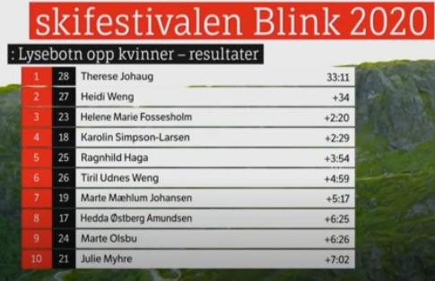 Blinkfestivalen 2020. Cross Country skiing. 445