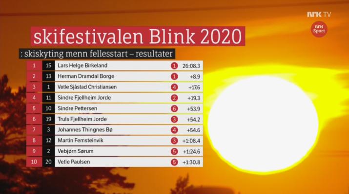 Blinkfestivalen 2020. Cross Country skiing. - Страница 4 451