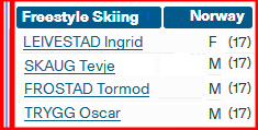 Freestyle Skiing 4514