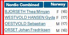 Норвежская сборная 4515