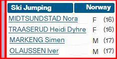 Норвежская сборная 4516