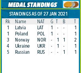 European Championships / Poland / Duszniki Zdroj - Страница 4 490