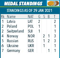 European Championships / Poland / Duszniki Zdroj - Страница 6 492