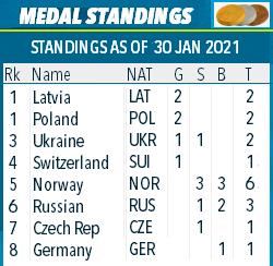 European Championships / Poland / Duszniki Zdroj - Страница 6 495