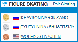 Youth Olympic Games / Lausanne - Страница 2 519
