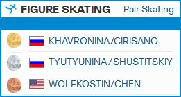 Figure Skating  - Страница 2 519