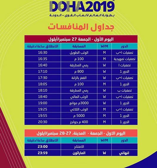 IAAF WORLD ATHLETICS CHAMPIONSHIPS 2019  5412