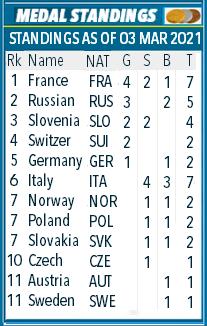 27 FEB / Youth/Junior World Championships 2021 - Страница 2 556