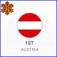 2021 FIS WORLD SKI CHAMPIONSHIPS - Страница 2 565