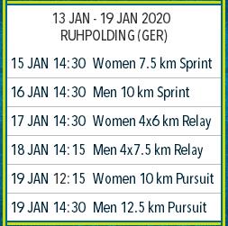 5-й этап, Рупольдинг / Ruhpolding (GER) 5711