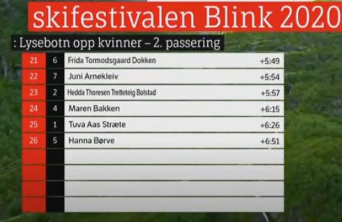 Blinkfestivalen 2020. Cross Country skiing. 623