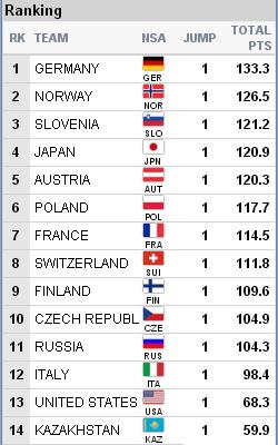 FIS Junior & U23 World Ski Championships - 2019 - Страница 4 78