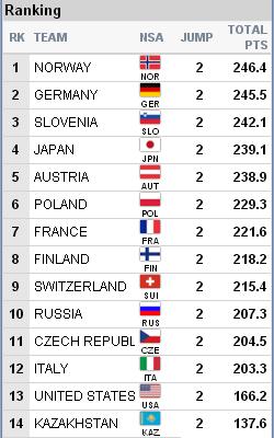 FIS Junior & U23 World Ski Championships - 2019 - Страница 4 79