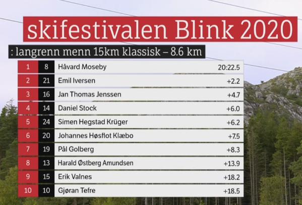Blinkfestivalen 2020. Cross Country skiing. - Страница 4 814