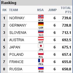 FIS Junior & U23 World Ski Championships - 2019 - Страница 7 83