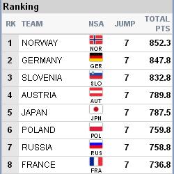 FIS Junior & U23 World Ski Championships - 2019 - Страница 7 84