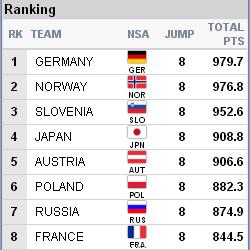FIS Junior & U23 World Ski Championships - 2019 - Страница 8 85