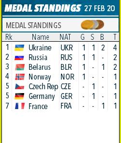 Open European Championships 2020/Raubichi (BLR) - Страница 6 9141414