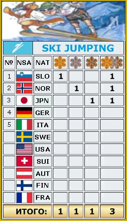 2021 FIS WORLD SKI CHAMPIONSHIPS _ao_1511