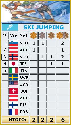 2021 FIS WORLD SKI CHAMPIONSHIPS _ao_1512
