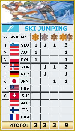 2021 FIS WORLD SKI CHAMPIONSHIPS _ao_1513