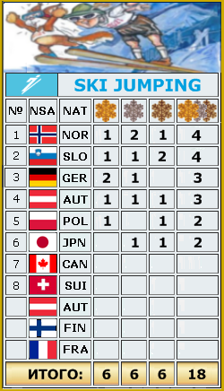2021 FIS WORLD SKI CHAMPIONSHIPS - Страница 2 _ao_1810