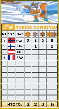 2021 FIS WORLD SKI CHAMPIONSHIPS _au11