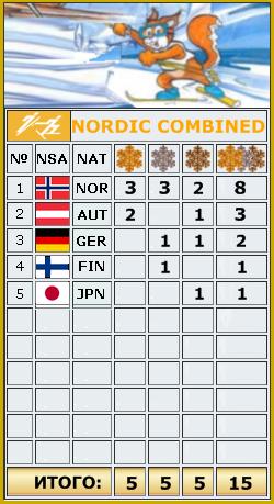 WORLD SKI CHAMPIONSHIPS 2021 - Страница 2 _au_1510