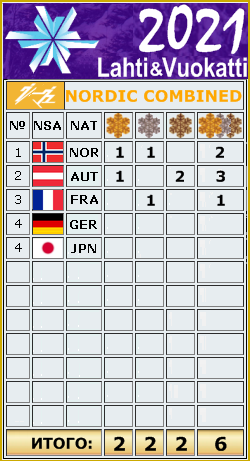 FIS Junior and U23 World Ski Championships 2021 _au_611