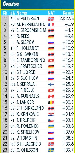 IBU Cup Biathlon. Сезон 2019-2020 - Страница 22 A130