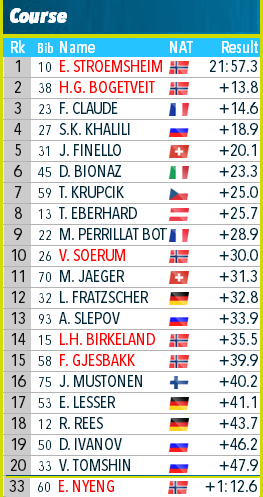 IBU Cup Biathlon. Сезон 2019-2020 - Страница 25 A132