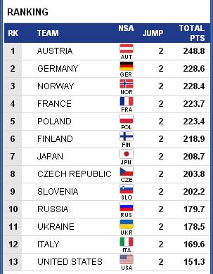 FIS Junior and U23 World Ski Championships 2020 - Страница 3 A142