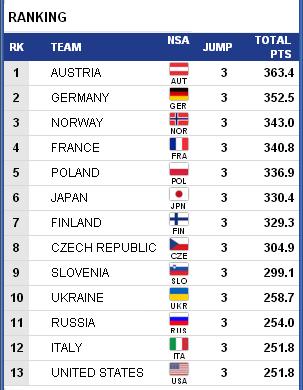 FIS Junior and U23 World Ski Championships 2020 - Страница 3 A143