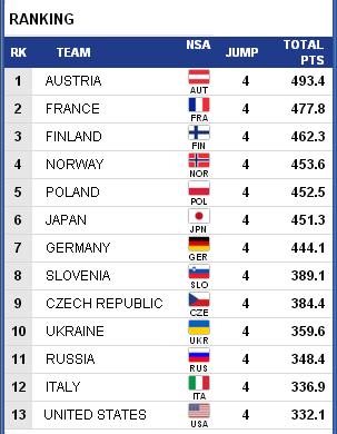 FIS Junior and U23 World Ski Championships 2020 - Страница 3 A144