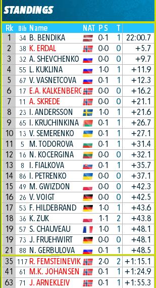 European Championships / Poland / Duszniki Zdroj - Страница 4 A162