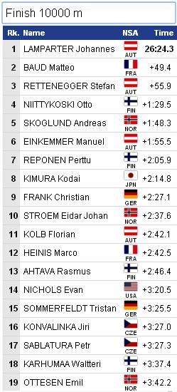 FIS Junior and U23 World Ski Championships 2021 A164