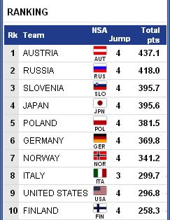 FIS Junior and U23 World Ski Championships 2021  - Страница 3 A169
