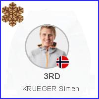 2021 FIS WORLD SKI CHAMPIONSHIPS - Страница 2 A193