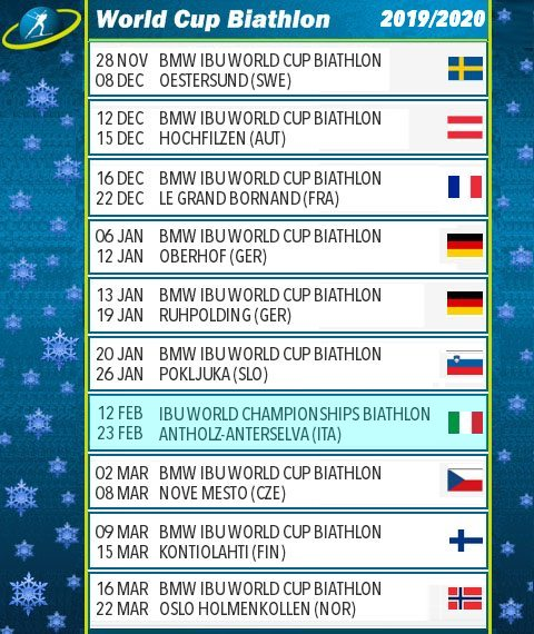 Биатлон. WORLD CUP сезон 2019-2020 A34