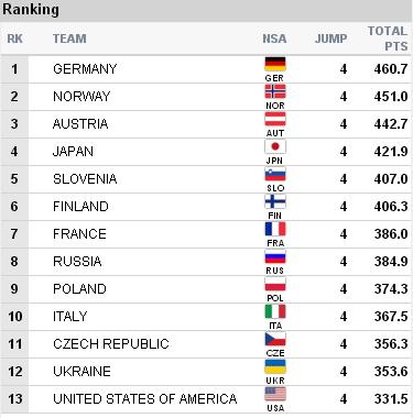 FIS Junior & U23 World Ski Championships - 2019 - Страница 3 A41