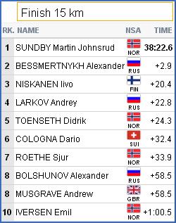 WSC-2019 Seefeld. Лыжные гонки - LIVE. Мужчины. - Страница 11 A56
