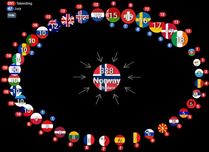 Eurovision 2019 - Страница 30 A67