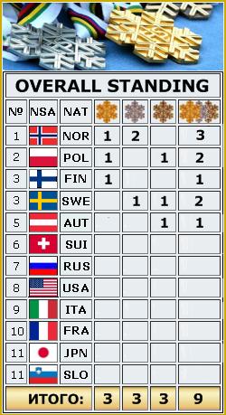Junior&U23 World Ski Championships 2021 A_910