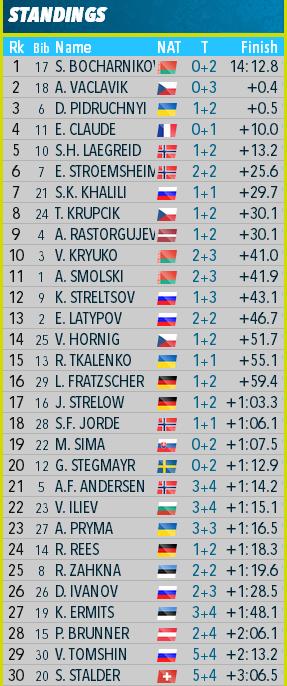 Open European Championships 2020/Raubichi (BLR) - Страница 3 Aa35