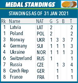 European Championships / Poland / Duszniki Zdroj - Страница 8 Aa46