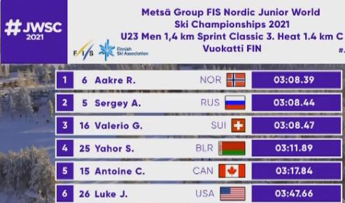 FIS Junior & U23 World Ski Championships 2021 Aa51