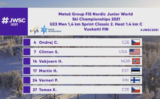 FIS Junior & U23 World Ski Championships 2021 Aaa19