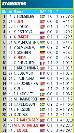 Open European Championships 2020/Raubichi (BLR) - Страница 8 Aau13