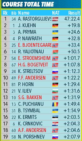 European Championships / Poland / Duszniki Zdroj - Страница 4 Aauu10